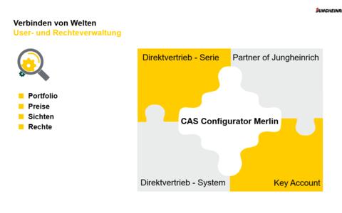 CAS Merlin und die Jungheinrich AG